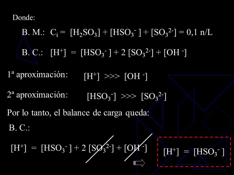 Ci = [H2SO3] + [HSO3- ] + [SO32-] = 0,1 n/L